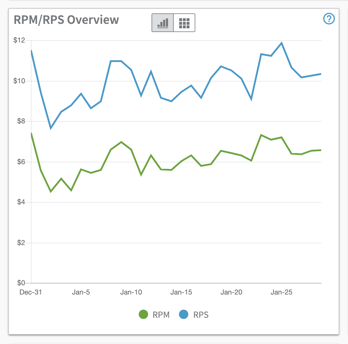 rpm_rps_overview.png