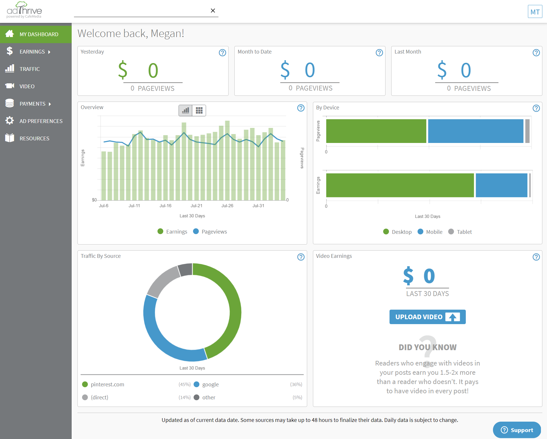 AdThrive-Publisher-Dashboard.png